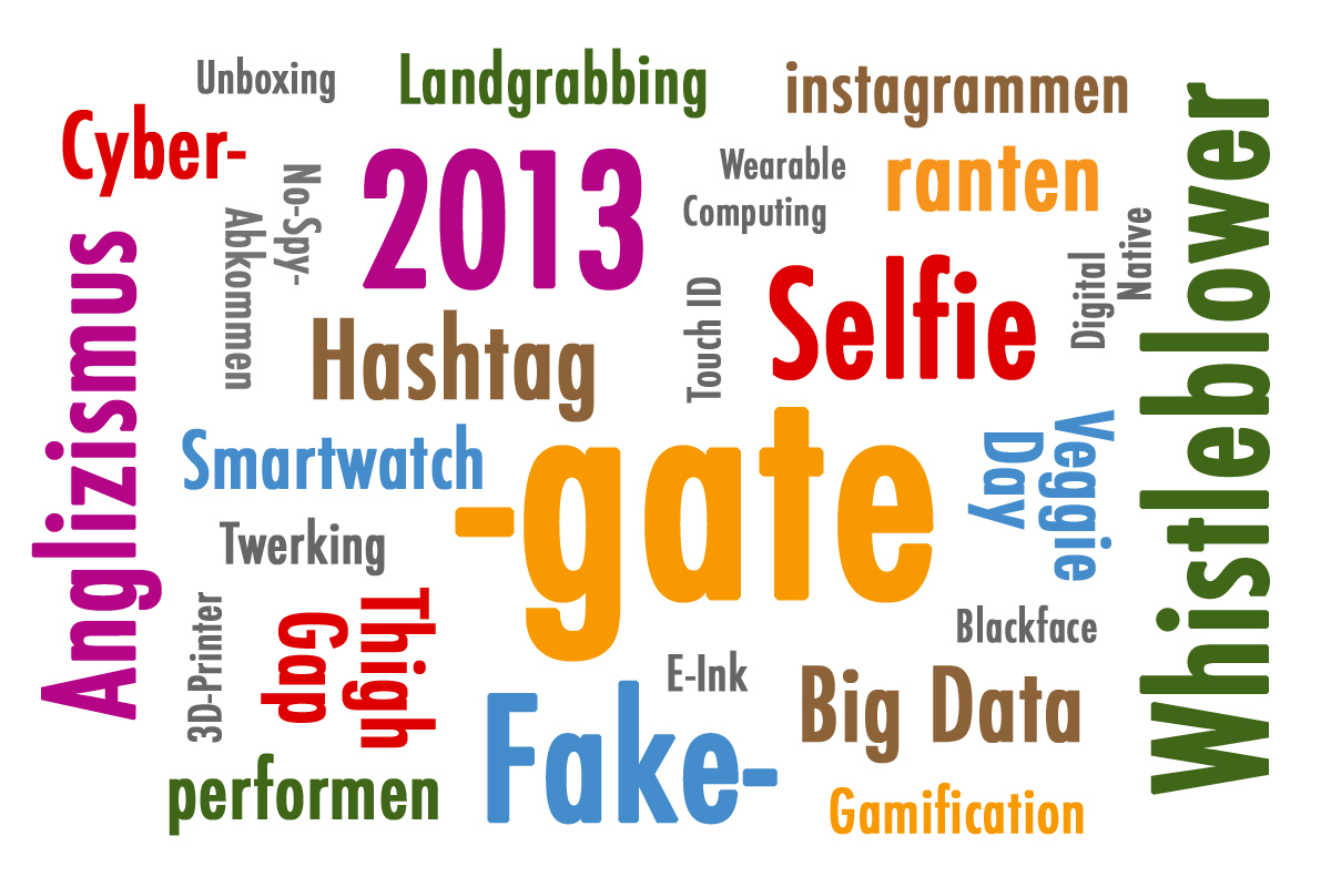 Wörterwolke Anglizismus 2013